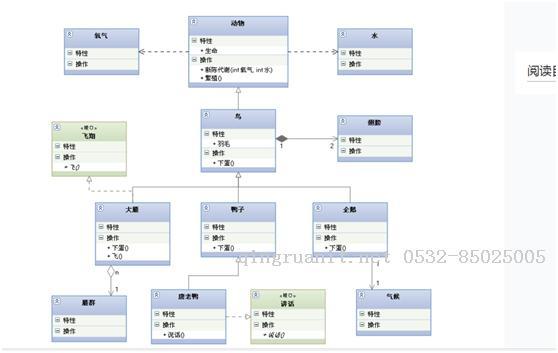 关系模型的基本数据结构