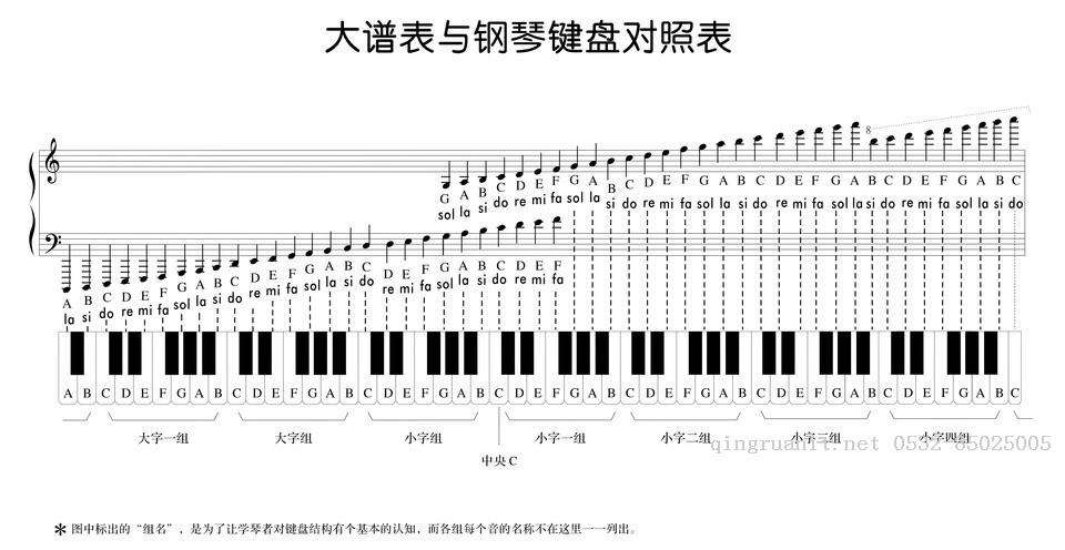 键盘音符简笔画